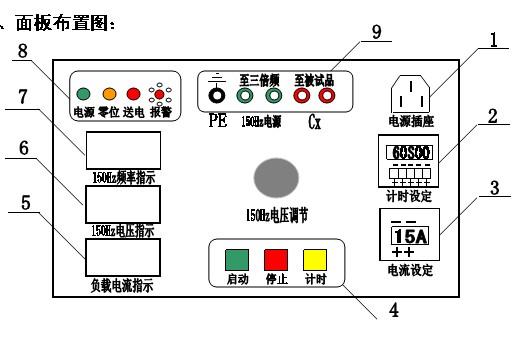 最新公告:武汉三鑫华泰电气测试设备有限公司新网站开通 www.whsxht.